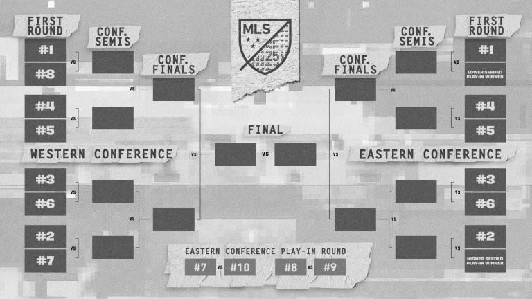 Deelnemers MLS-playoffs worden langzaam duidelijk