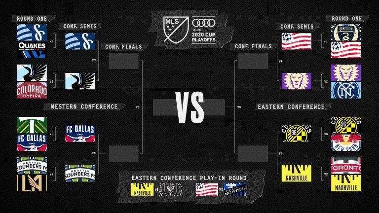 Halve finalisten van de MLS Conference Finals zijn bekend