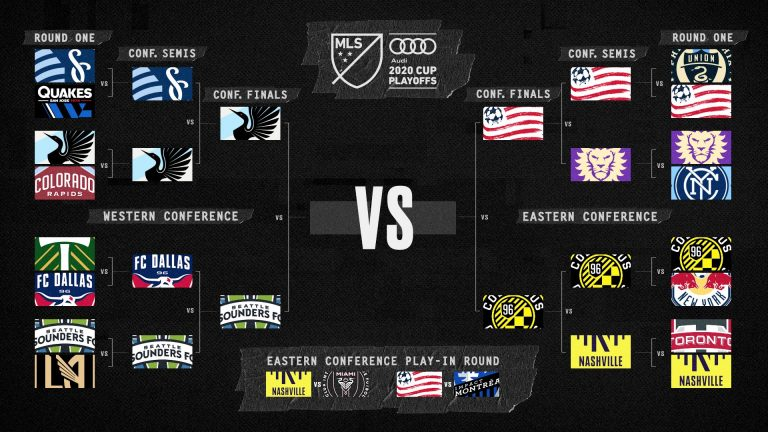 Ontknoping MLS-seizoen nadert: Conference Finals bekend