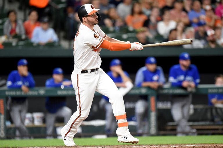 Season Preview 2021: Baltimore Orioles