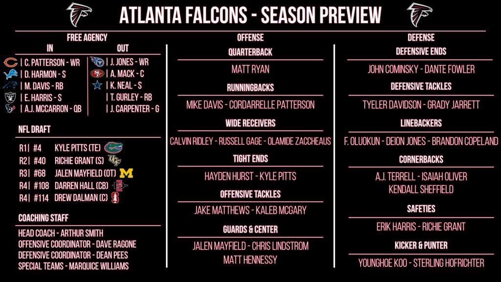 NFL 32-in-32: Atlanta Falcons 2021 preview