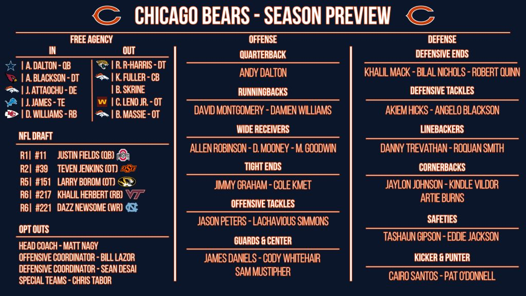 NFL 32-in-32: Chicago Bears 2021 preview