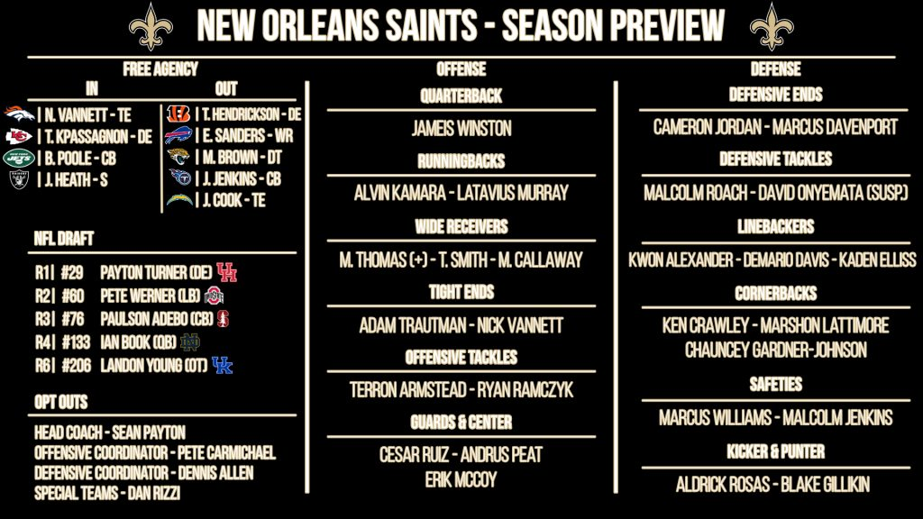 NFL 32-in-32: New Orleans Saints 2021 preview